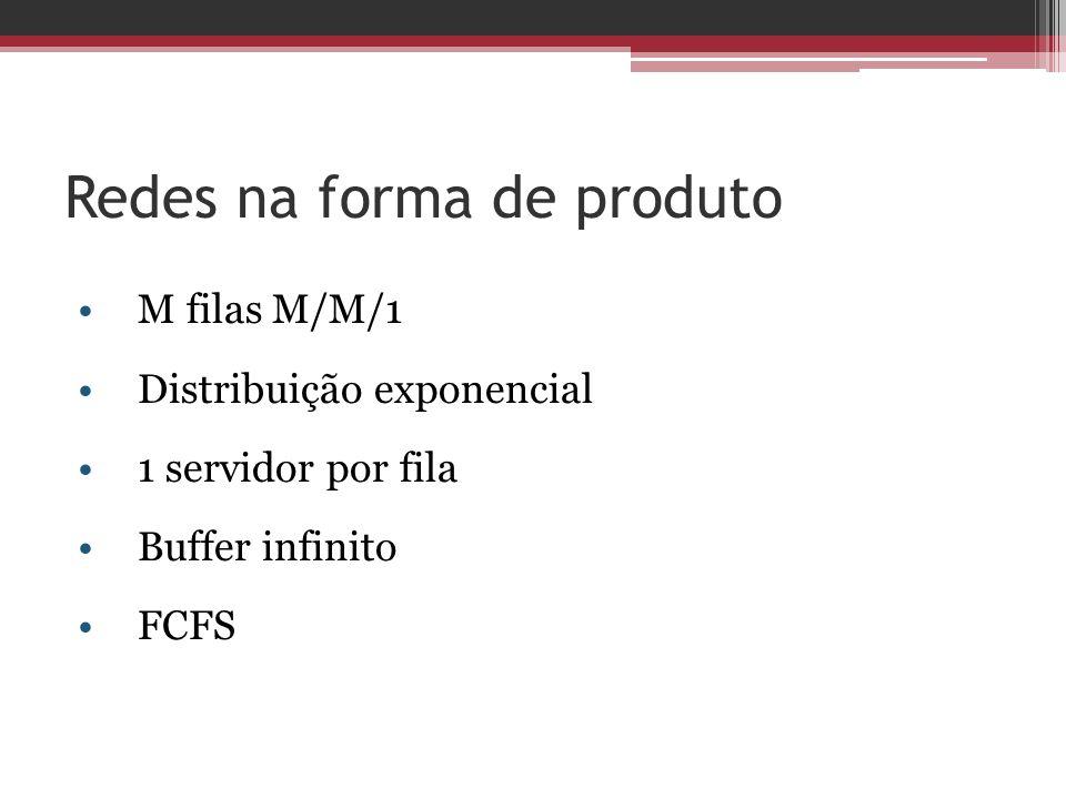 Redes na forma de produto