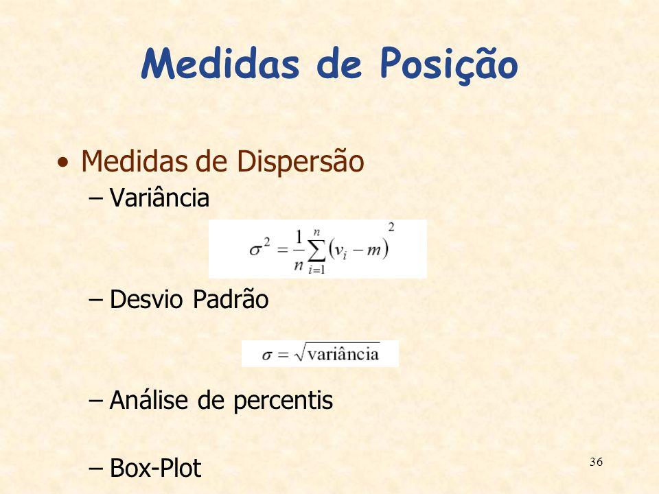 Medidas de Posição Medidas de Dispersão Variância Desvio Padrão