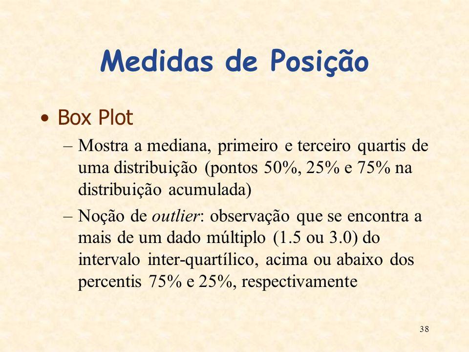 Medidas de Posição Box Plot