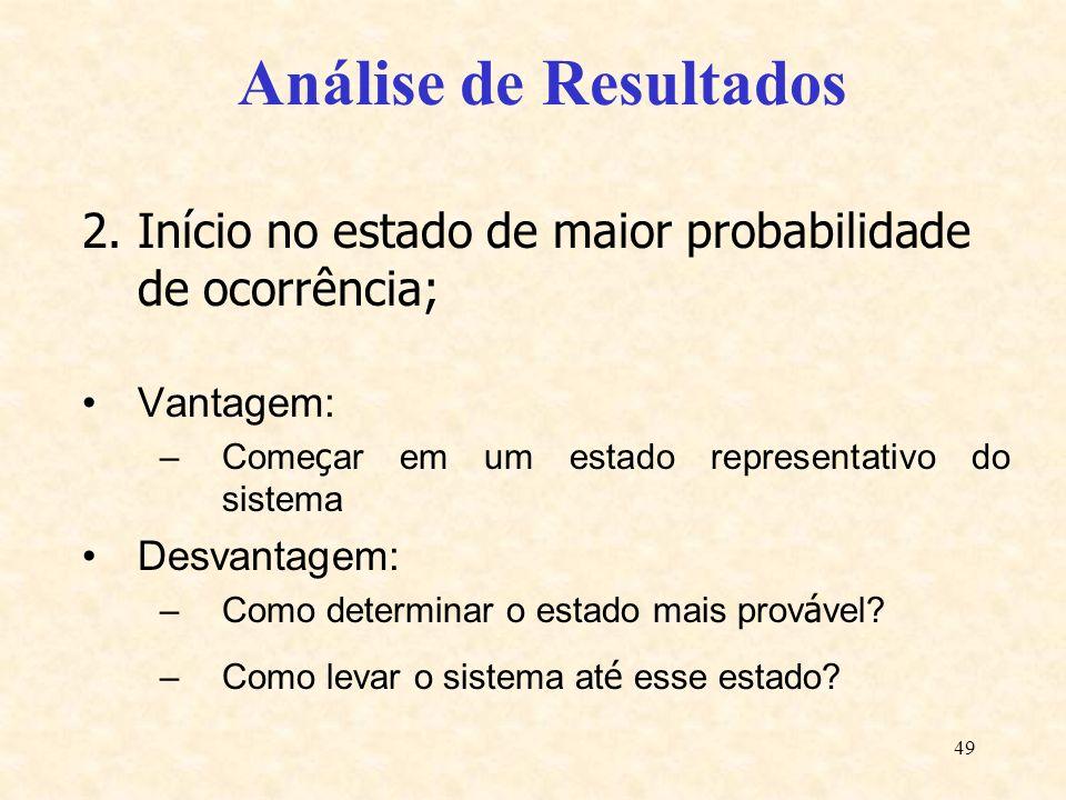 Análise de Resultados Início no estado de maior probabilidade de ocorrência; Vantagem: Começar em um estado representativo do sistema.