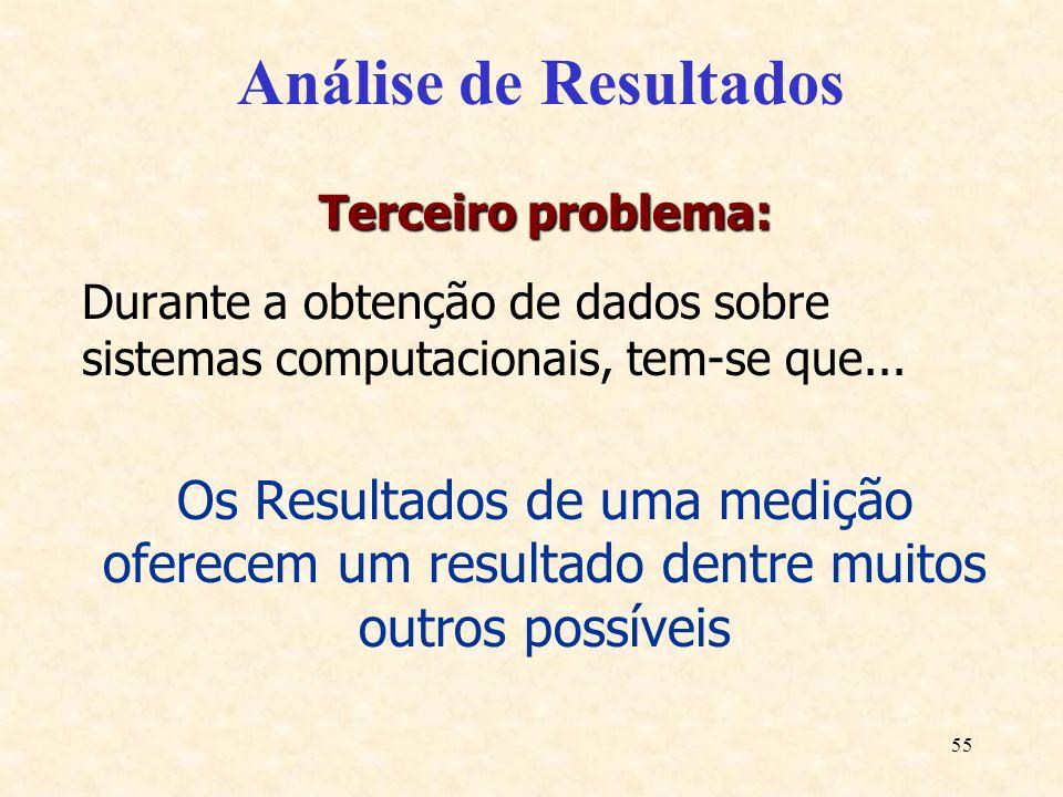 Análise de ResultadosTerceiro problema: Durante a obtenção de dados sobre sistemas computacionais, tem-se que...