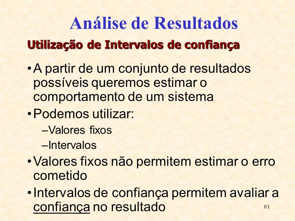 Análise de Resultados Utilização de Intervalos de confiança.