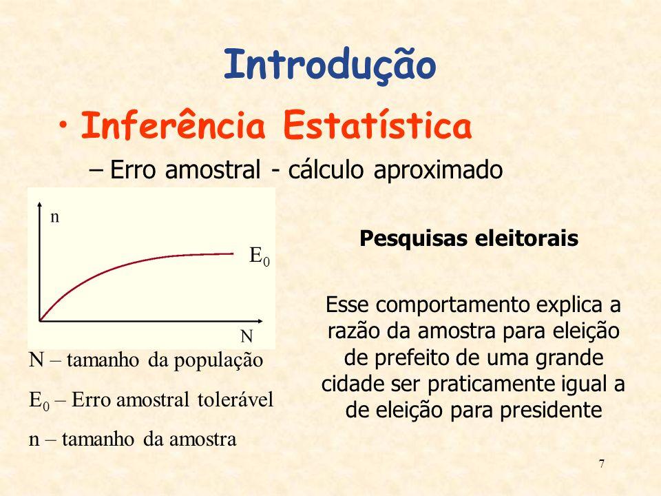 Introdução Inferência Estatística Erro amostral - cálculo aproximado