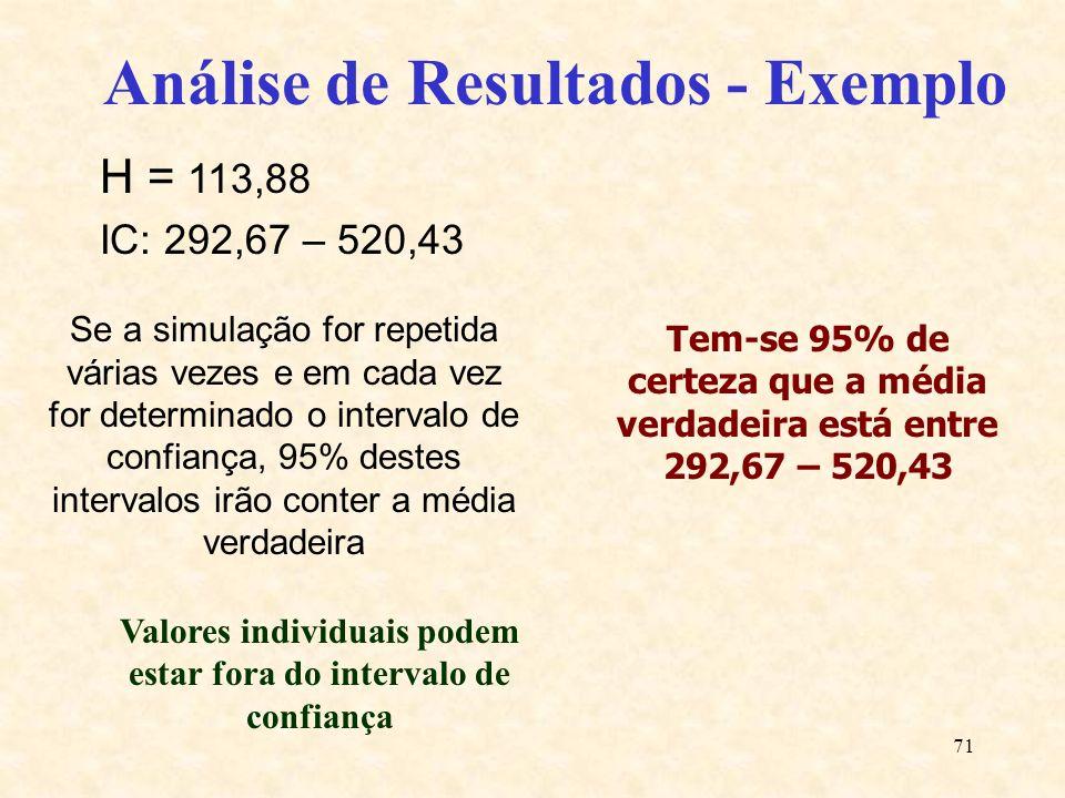 Análise de Resultados - Exemplo