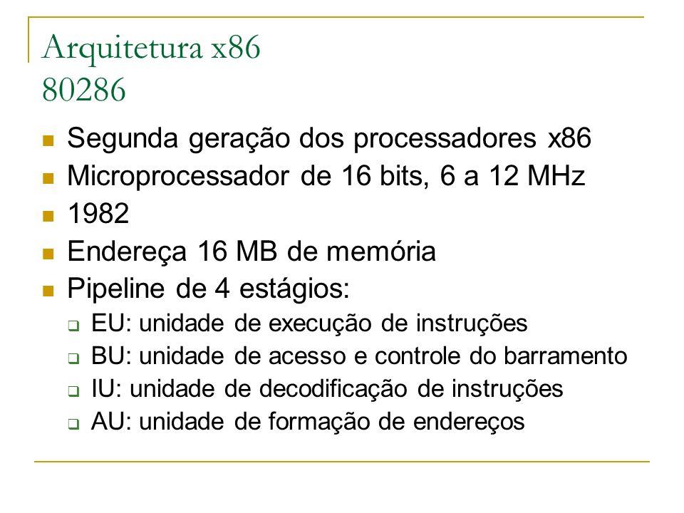 Arquitetura x86 80286 Segunda geração dos processadores x86