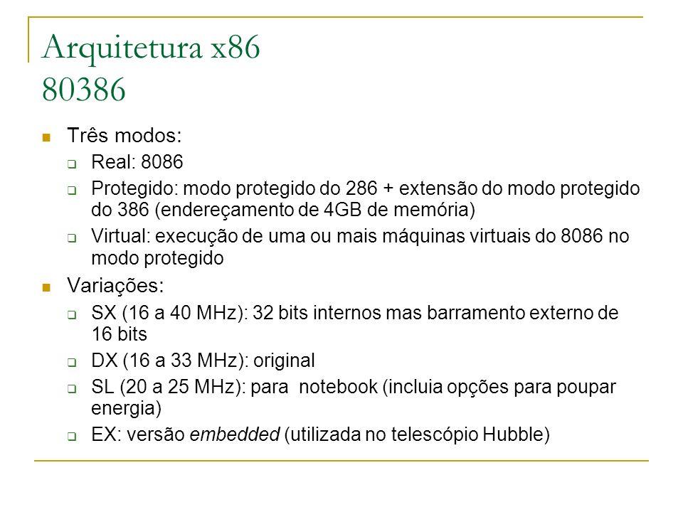 Arquitetura x86 80386 Três modos: Variações: Real: 8086