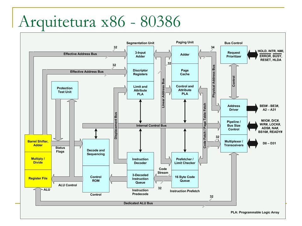 Arquitetura x86 - 80386