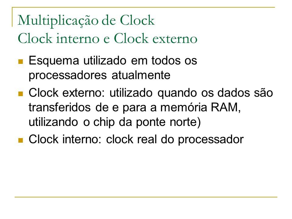 Multiplicação de Clock Clock interno e Clock externo