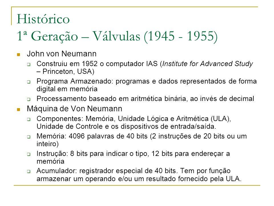 Histórico 1ª Geração – Válvulas (1945 - 1955)