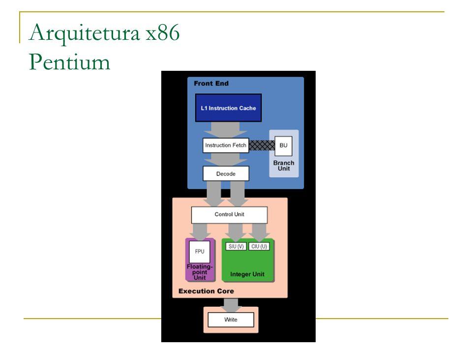 Arquitetura x86 Pentium