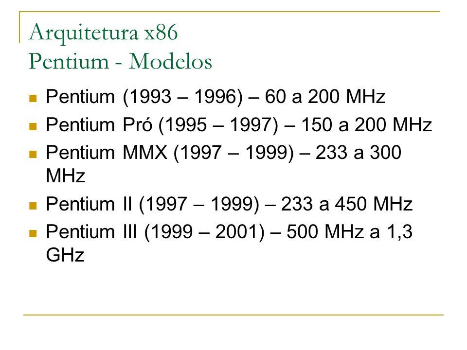 Arquitetura x86 Pentium - Modelos