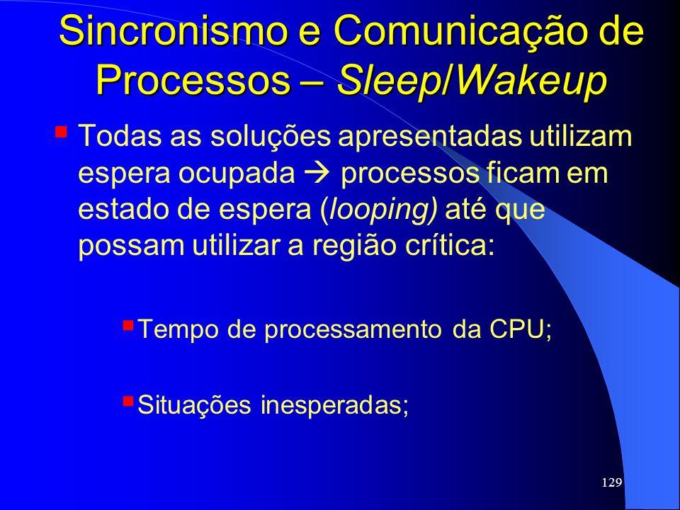 Sincronismo e Comunicação de Processos – Sleep/Wakeup