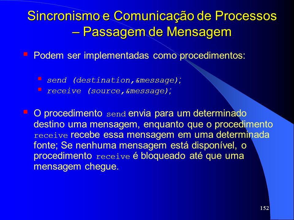 Sincronismo e Comunicação de Processos – Passagem de Mensagem