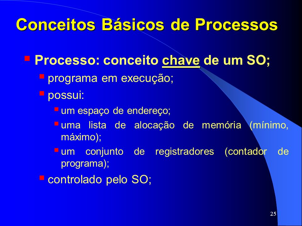 Conceitos Básicos de Processos