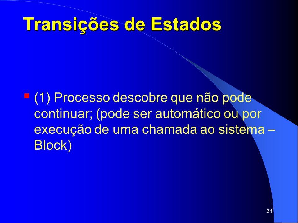 Transições de Estados(1) Processo descobre que não pode continuar; (pode ser automático ou por execução de uma chamada ao sistema – Block)