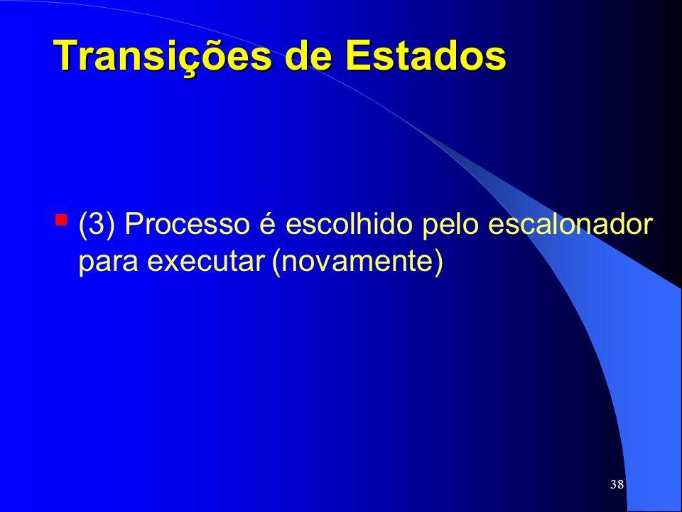 Transições de Estados (3) Processo é escolhido pelo escalonador para executar (novamente)