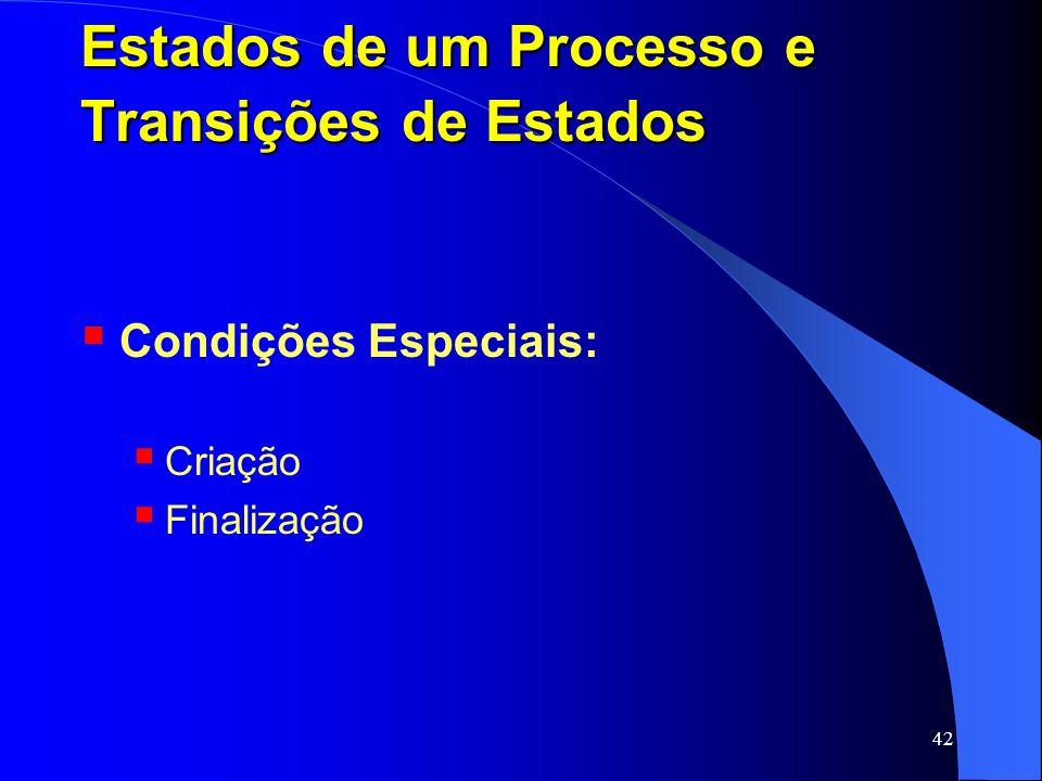 Estados de um Processo e Transições de Estados