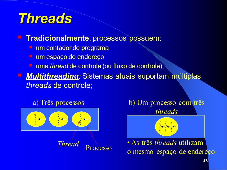 Threads Tradicionalmente, processos possuem: