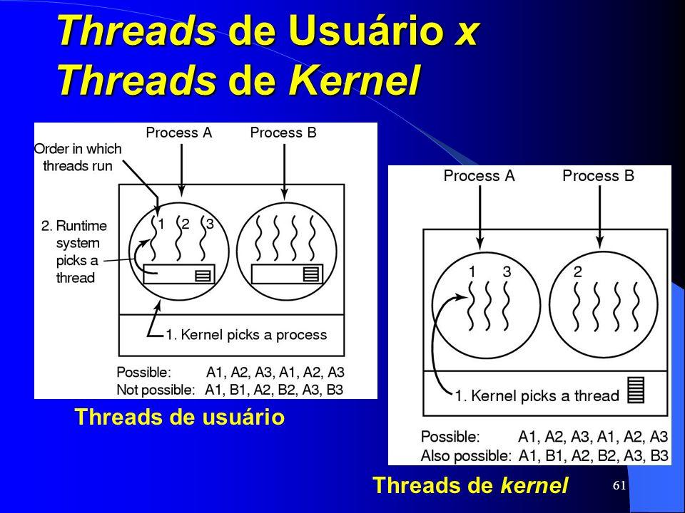 Threads de Usuário x Threads de Kernel
