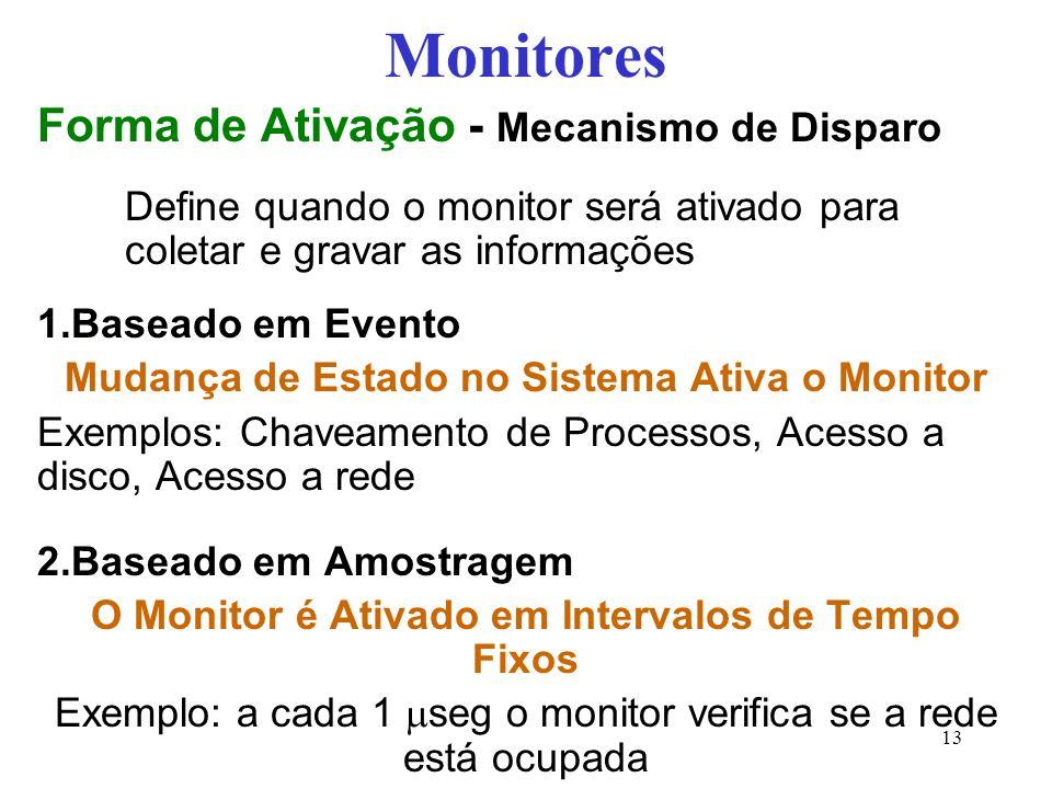 Monitores Forma de Ativação - Mecanismo de Disparo