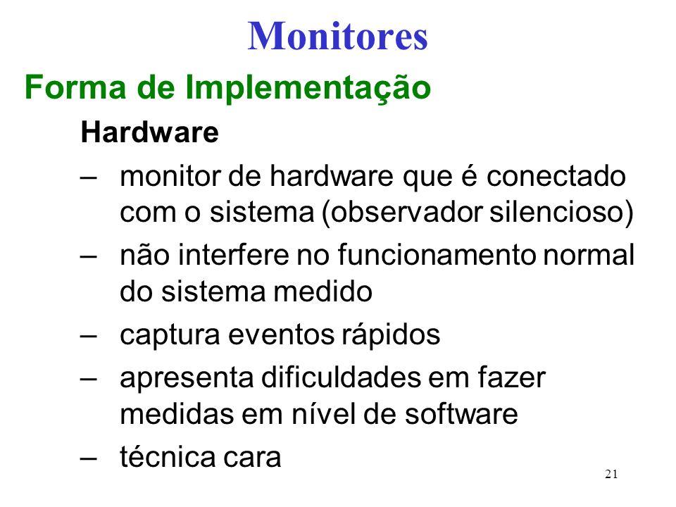 Monitores Forma de Implementação Hardware
