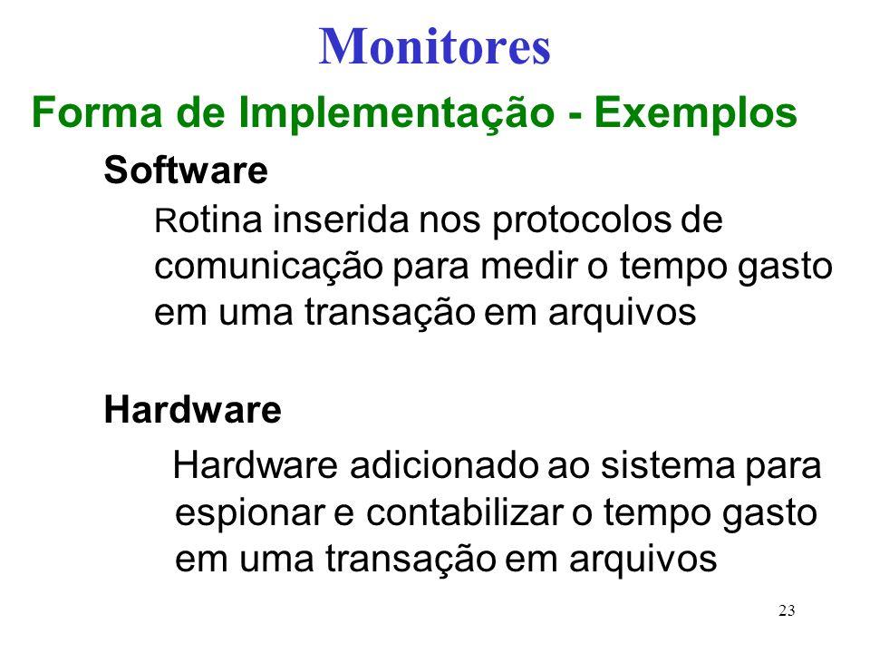 Monitores Forma de Implementação - Exemplos Software Hardware