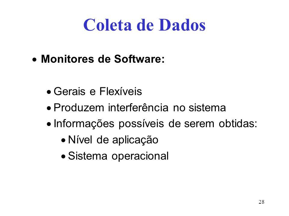 Coleta de Dados Monitores de Software: Gerais e Flexíveis
