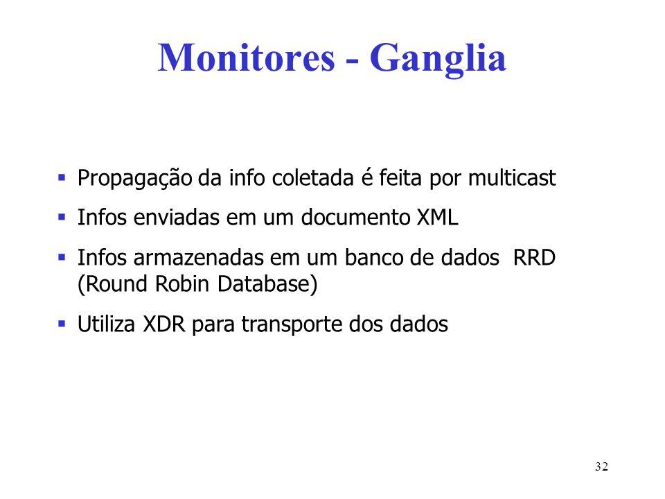 Monitores - Ganglia Propagação da info coletada é feita por multicast