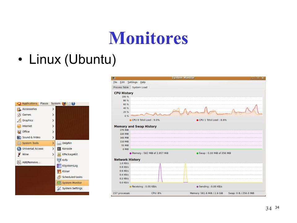 Monitores Linux (Ubuntu) 34