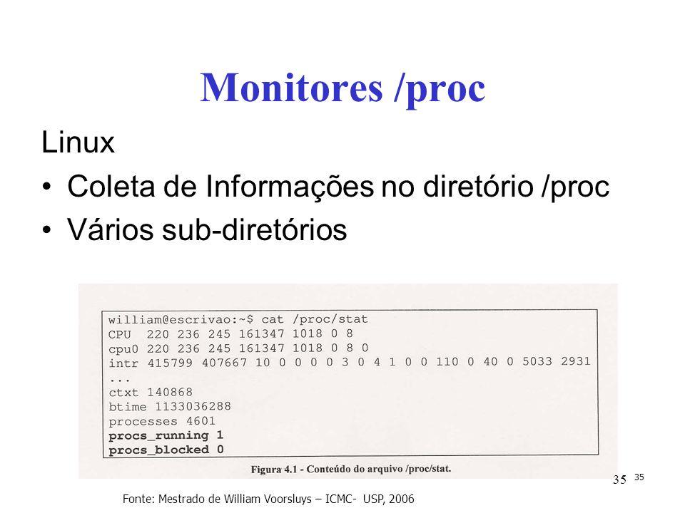 Monitores /proc Linux Coleta de Informações no diretório /proc