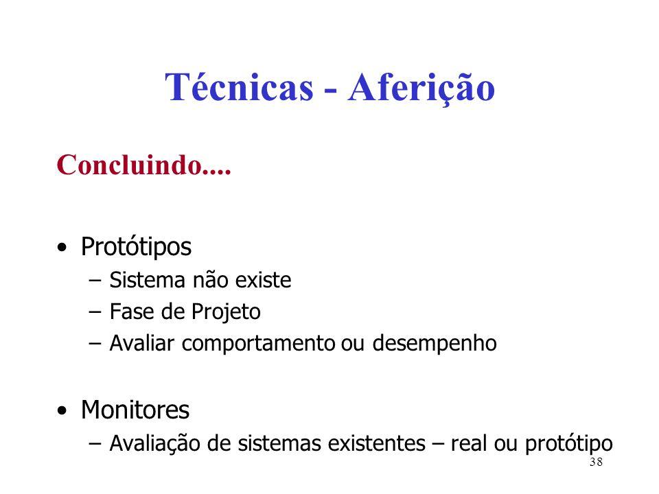 Técnicas - Aferição Concluindo.... Protótipos Monitores