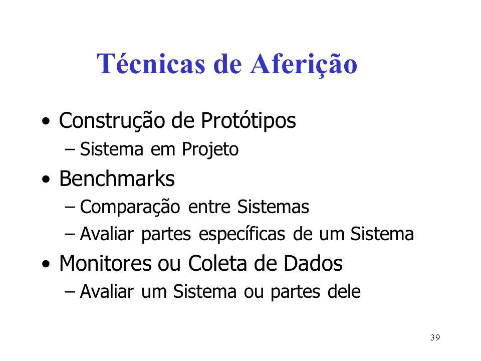 Técnicas de Aferição Construção de Protótipos Benchmarks