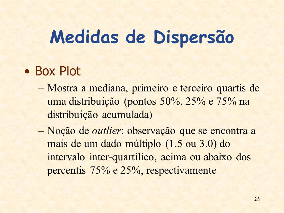 Medidas de Dispersão Box Plot