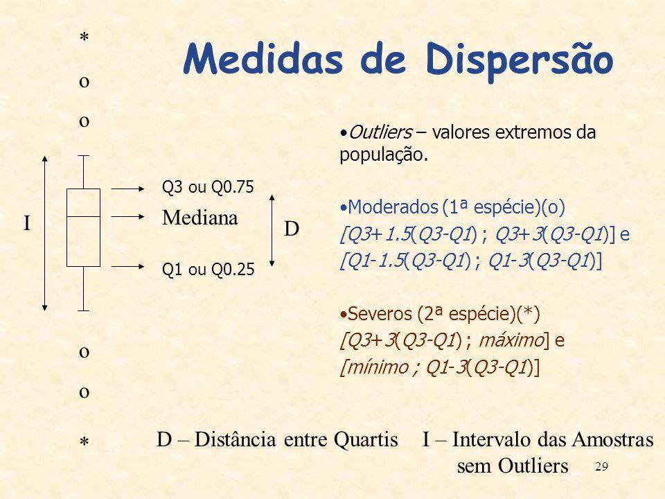 Medidas de Dispersão * o Mediana I D o D – Distância entre Quartis