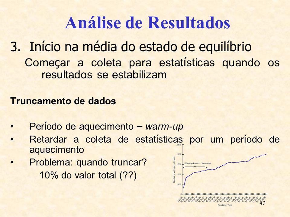 Análise de Resultados Início na média do estado de equilíbrio
