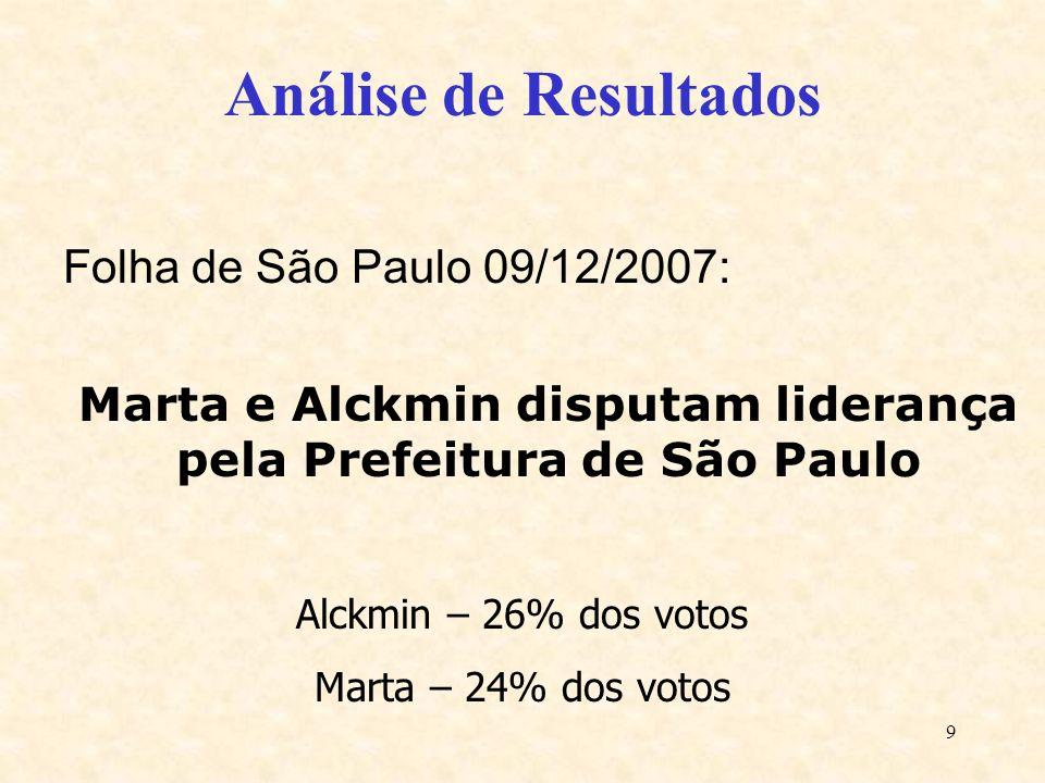 Marta e Alckmin disputam liderança pela Prefeitura de São Paulo