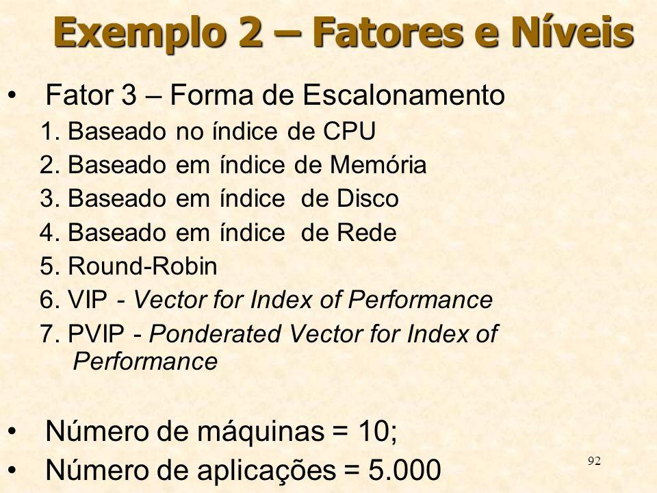 Exemplo 2 – Fatores e Níveis