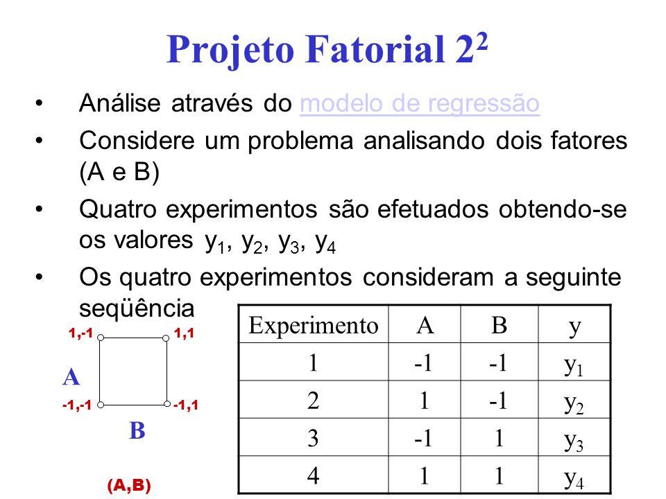 Projeto Fatorial 22 Análise através do modelo de regressão