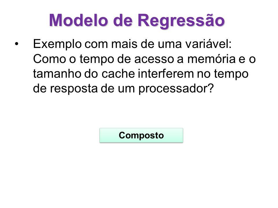 Modelo de Regressão