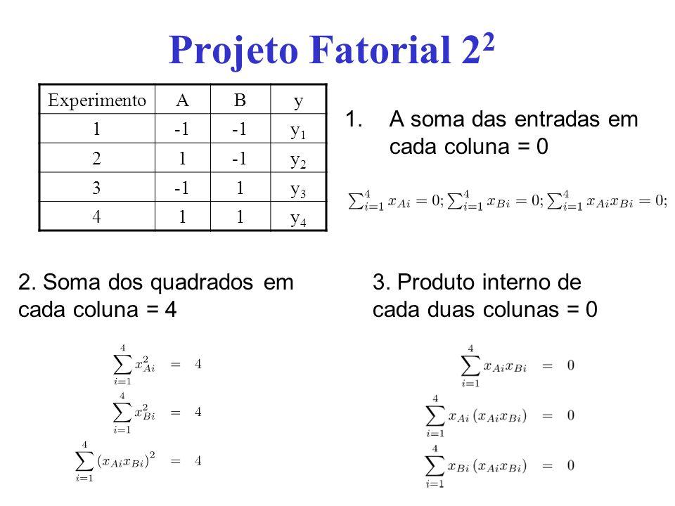 Projeto Fatorial 22 A soma das entradas em cada coluna = 0