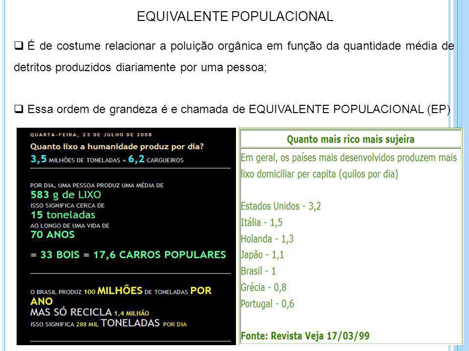 EQUIVALENTE POPULACIONAL