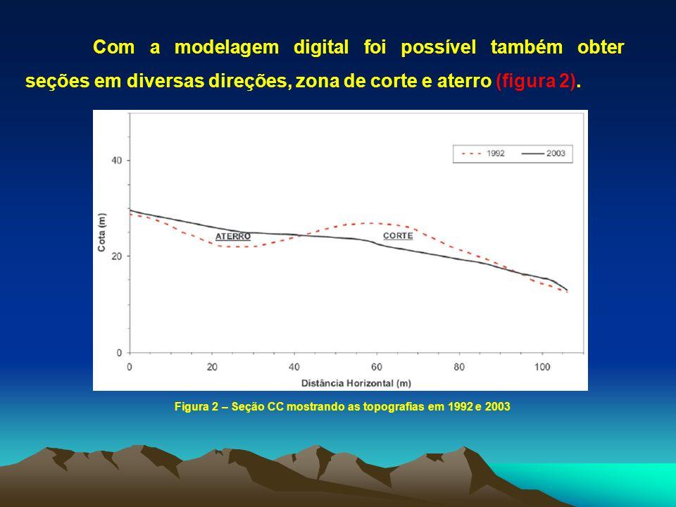 Com a modelagem digital foi possível também obter seções em diversas direções, zona de corte e aterro (figura 2).