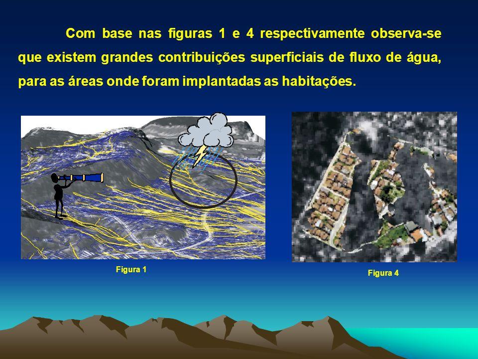 Com base nas figuras 1 e 4 respectivamente observa-se que existem grandes contribuições superficiais de fluxo de água, para as áreas onde foram implantadas as habitações.