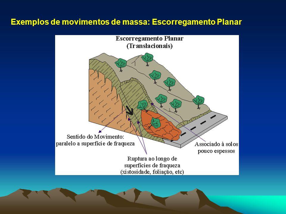 Exemplos de movimentos de massa: Escorregamento Planar