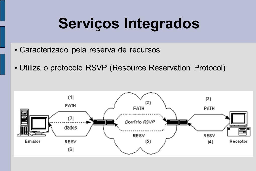 Serviços Integrados Caracterizado pela reserva de recursos
