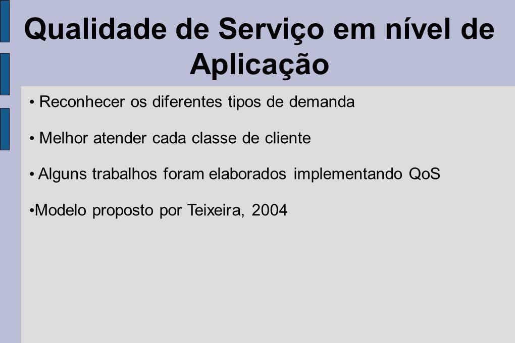 Qualidade de Serviço em nível de Aplicação
