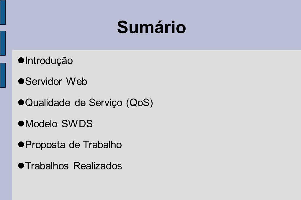 Sumário Introdução Servidor Web Qualidade de Serviço (QoS) Modelo SWDS
