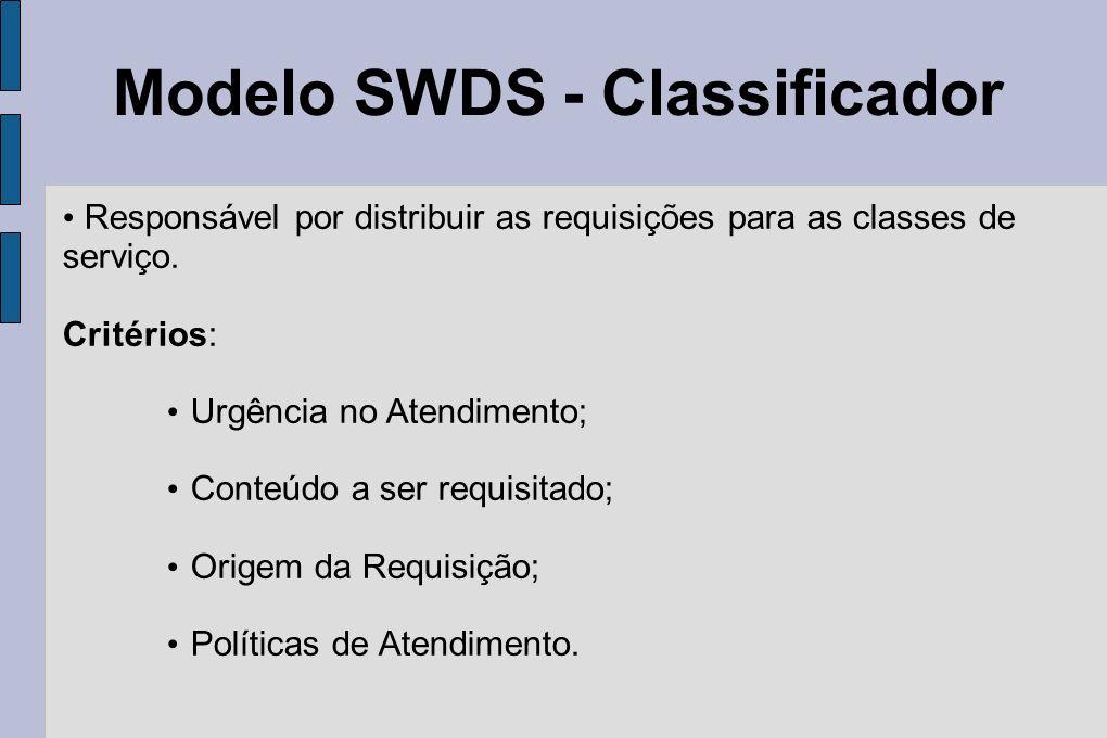 Modelo SWDS - Classificador