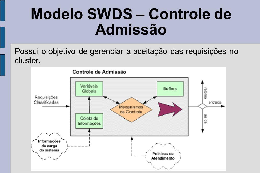 Modelo SWDS – Controle de Admissão