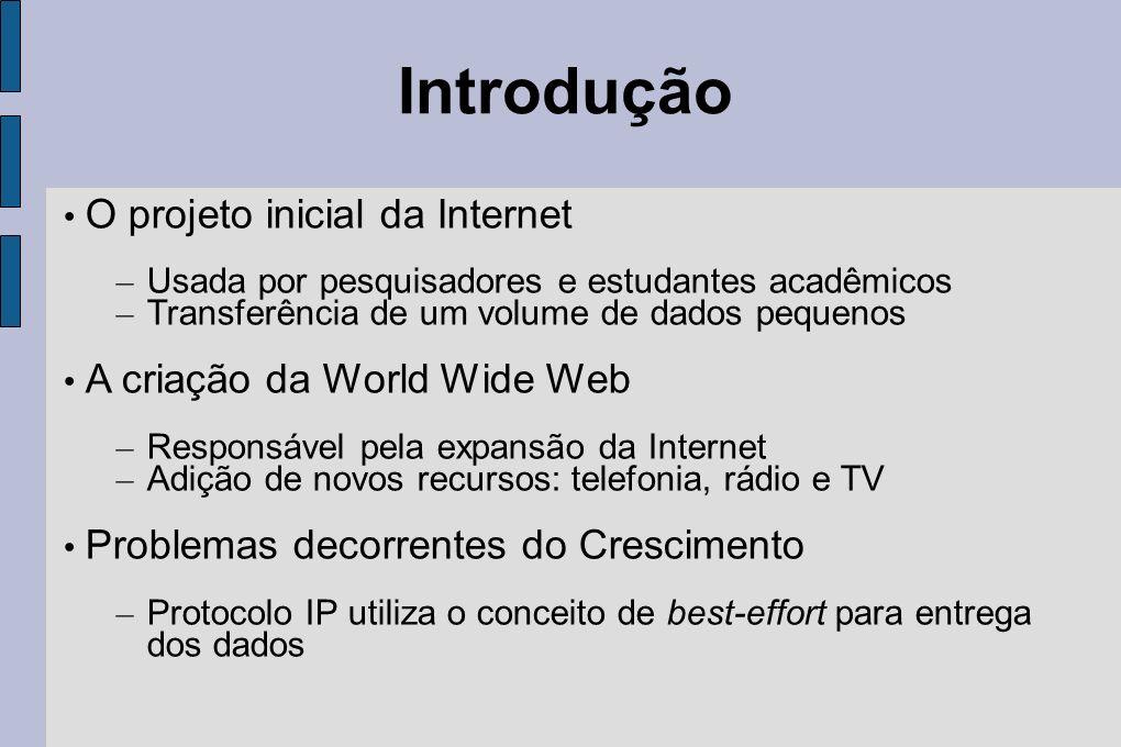 Introdução O projeto inicial da Internet